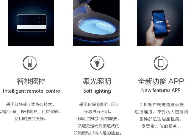 智能遥控,柔光照明,全新功能APP